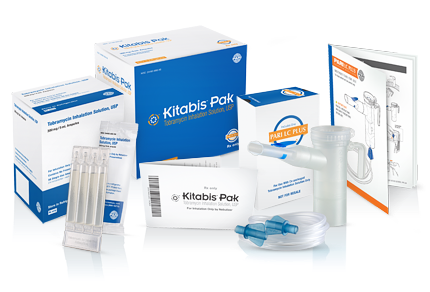 Kitabis Pak Named 1 Of The 10 Notable Drug-Device Approvals Of 2014